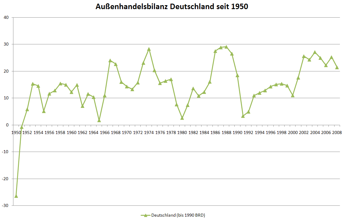 staatsschuldenquote deutschland 2016